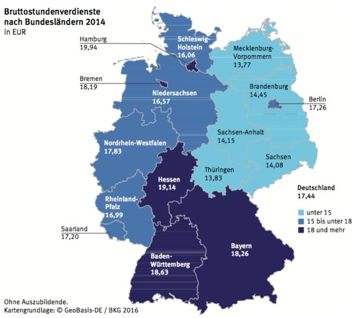 Bruttostundenverdienst nach Bundesländern