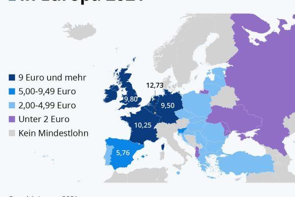 Gesetzliche Mindestlöhne in Europa 2021