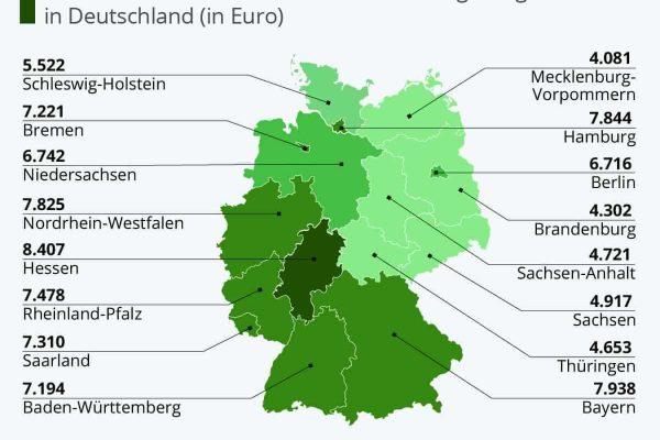 Hessen erhalten den größten Gehaltsbonus